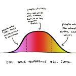 Apprenez à goûter en prenant de meilleurs notes de dégustation de vin