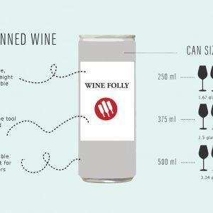 Baissez la griffe blanche, essayez l'un de ces vins en conserve