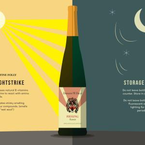 Light Strike: Pourquoi le vin et la lumière du soleil ne se mélangent pas
