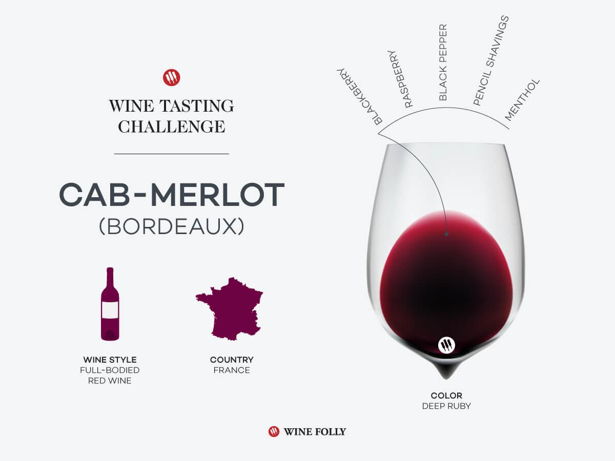 Défi Dégustation: Bordeaux – Le célèbre assemblage rouge de France