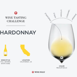 Défi dégustation: Chardonnay de Californie |  Folie du vin