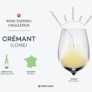Défi dégustation: Crémant français    Folie du vin