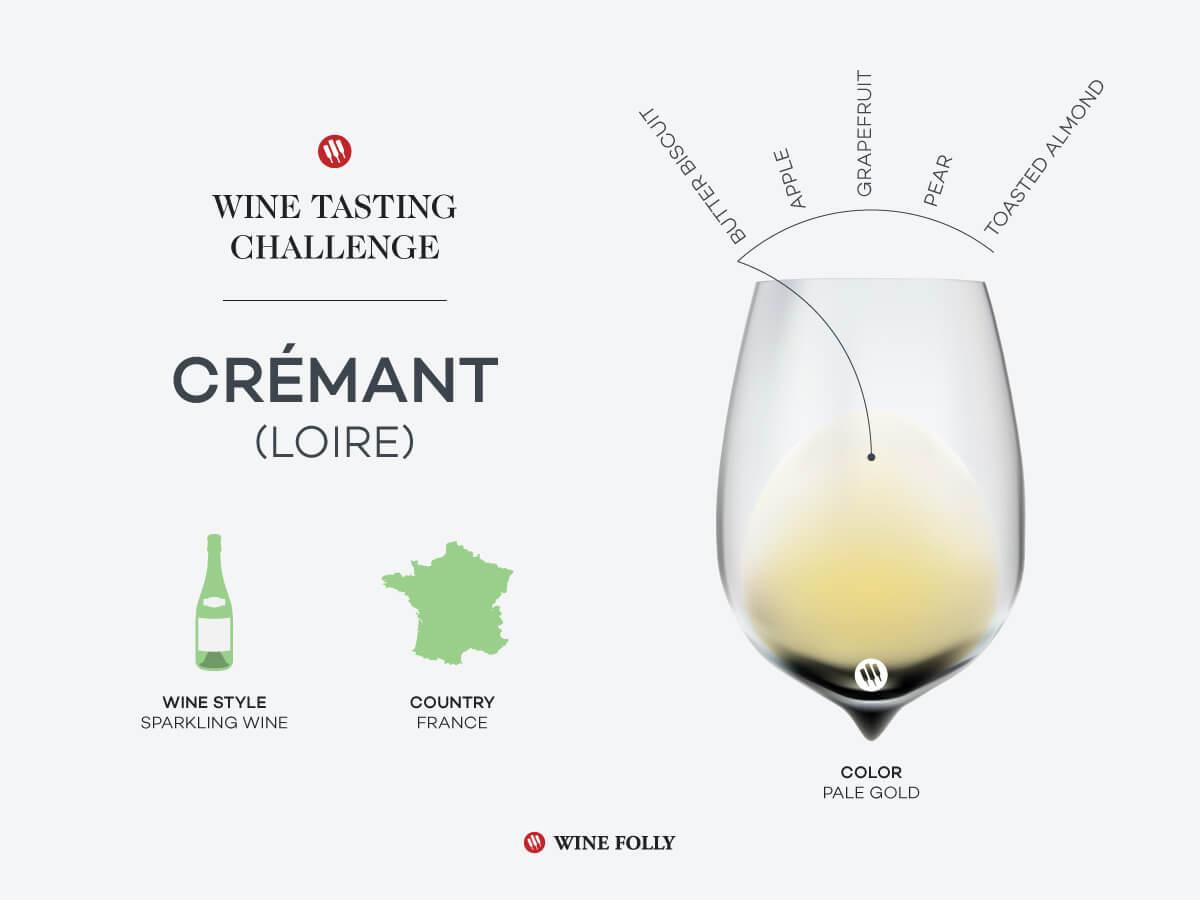 Défi dégustation: Crémant français |  Folie du vin