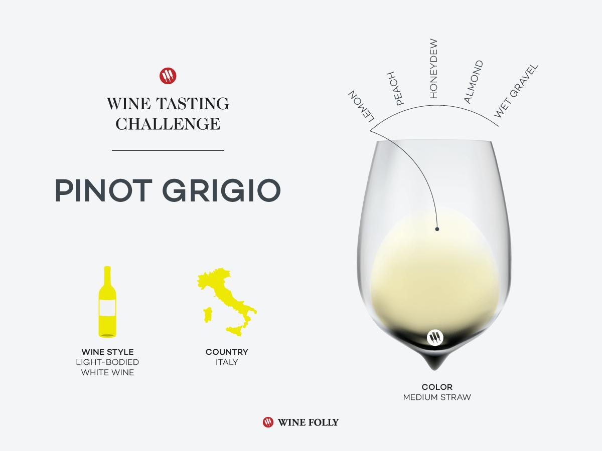 Défi dégustation: Pinot Grigio italien