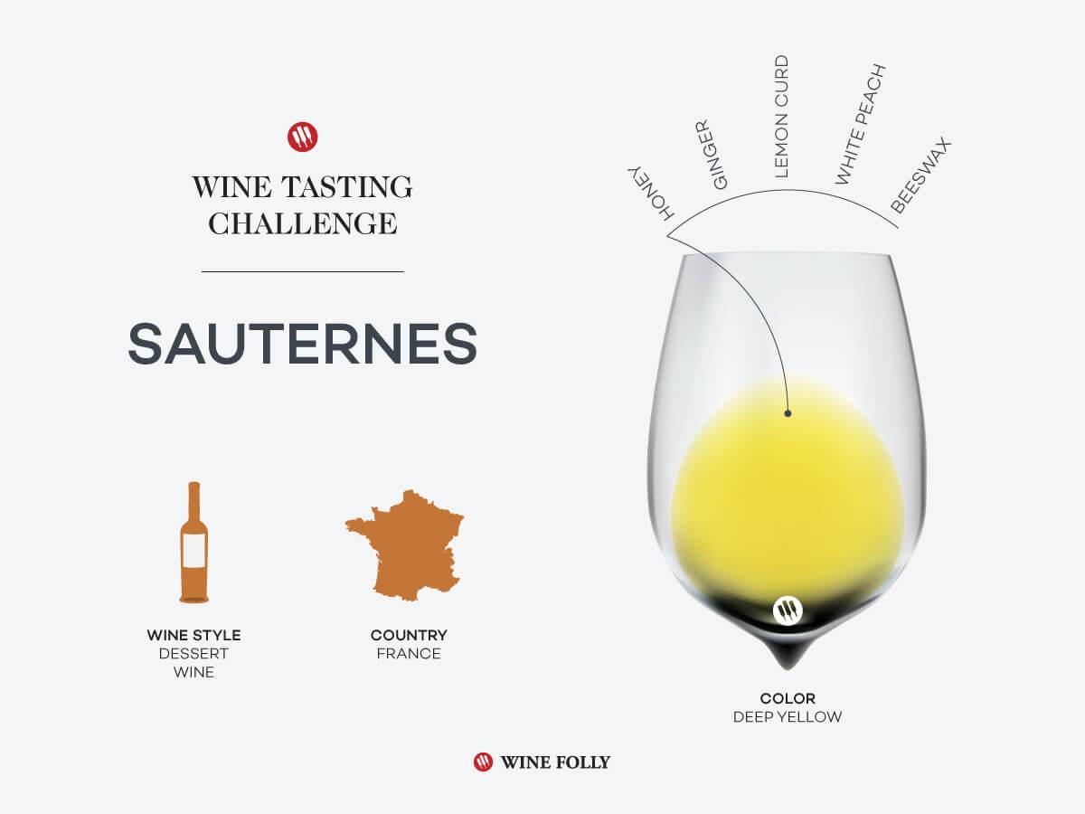 Défi dégustation: Sauternes français    Folie du vin